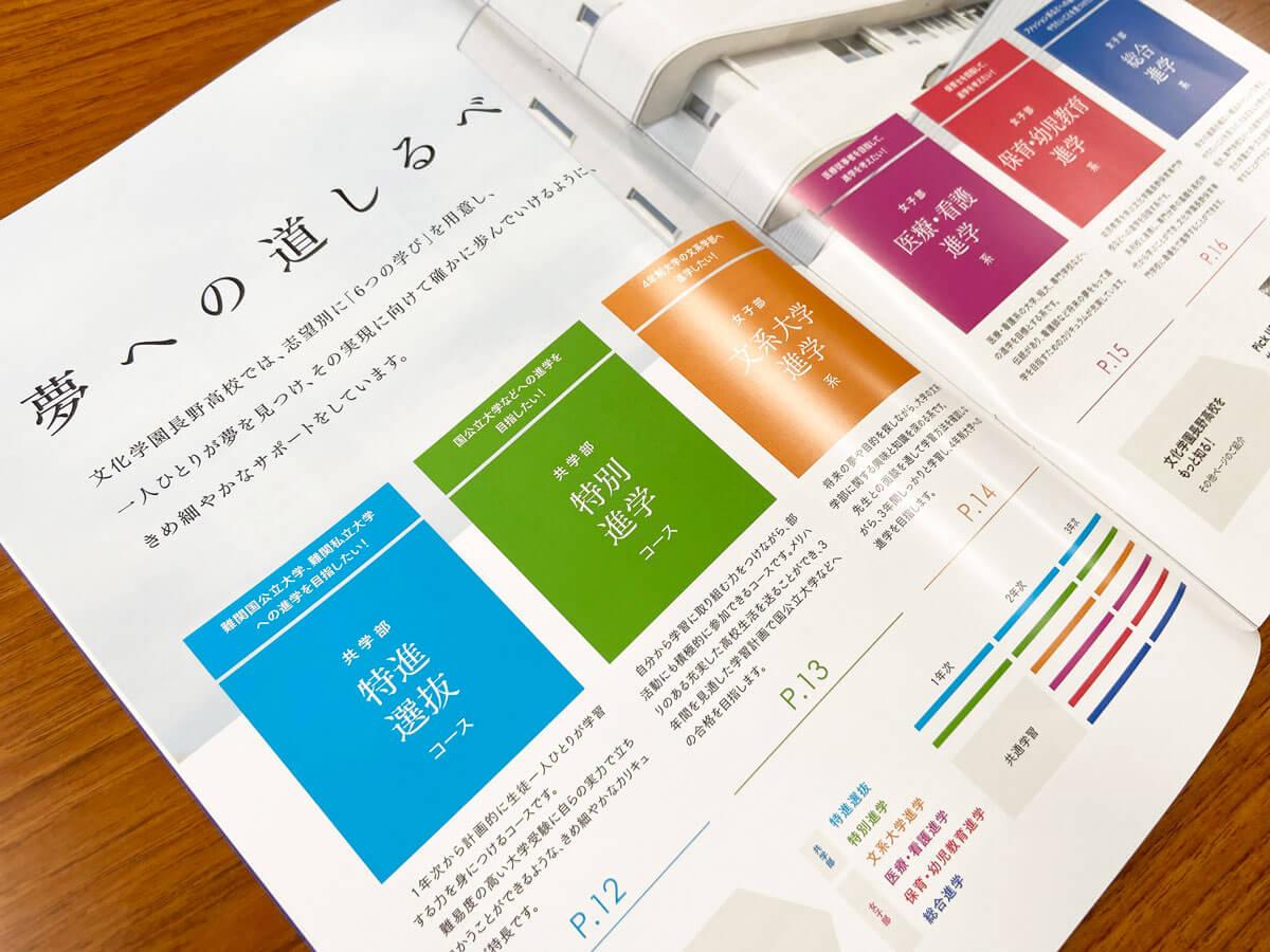 文化学園長野高等学校 様デザインイメージ